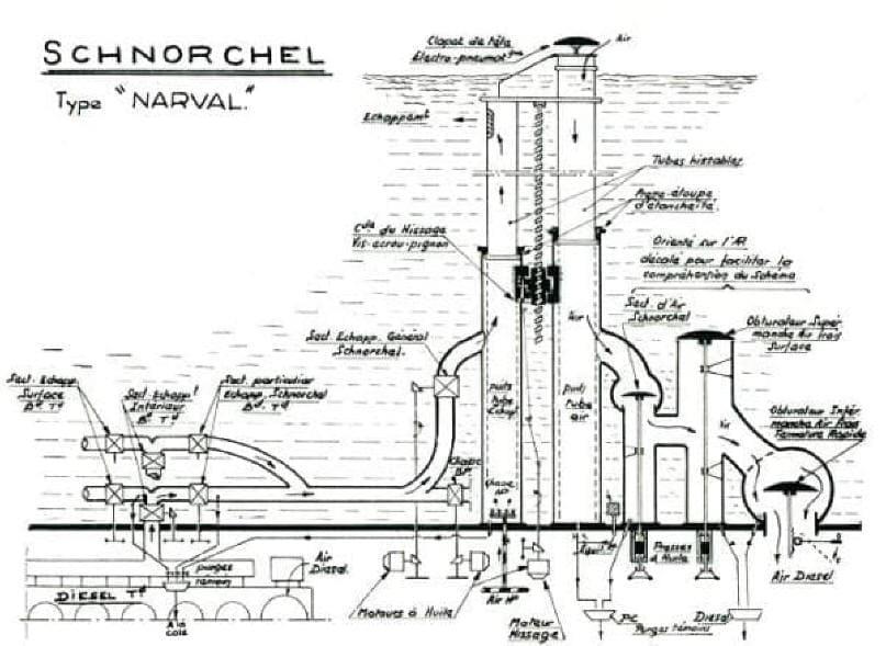 Un sous-marin argentin porté disparu ... Schnorchel_Narval